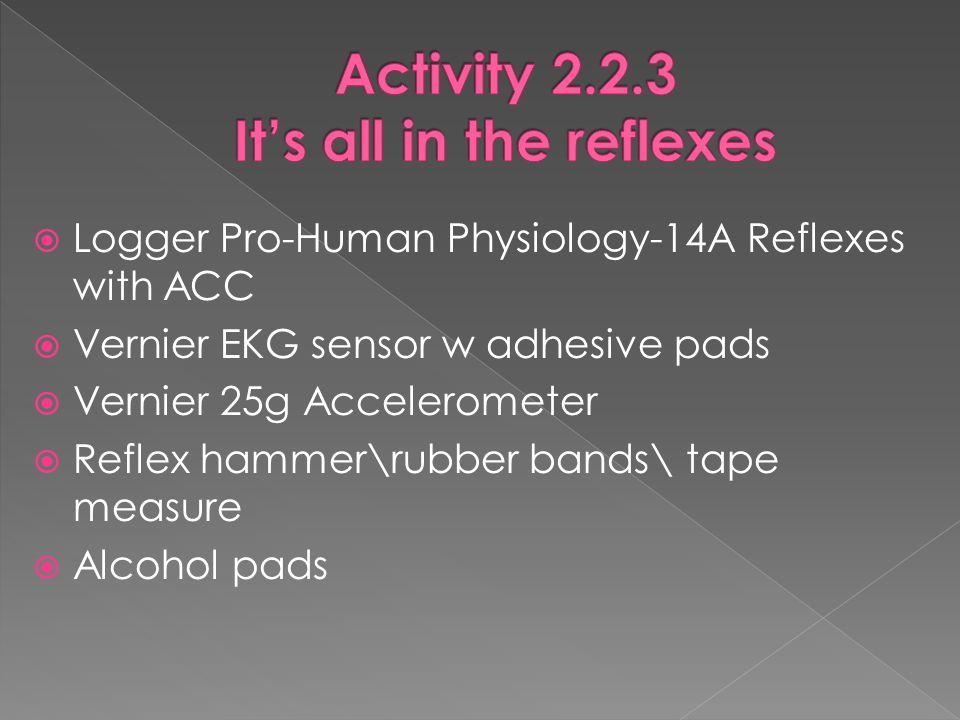  Logger Pro-Human Physiology-14A Reflexes with ACC  Vernier EKG sensor w adhesive pads  Vernier 25g Accelerometer  Reflex hammer\rubber bands\ tape measure  Alcohol pads