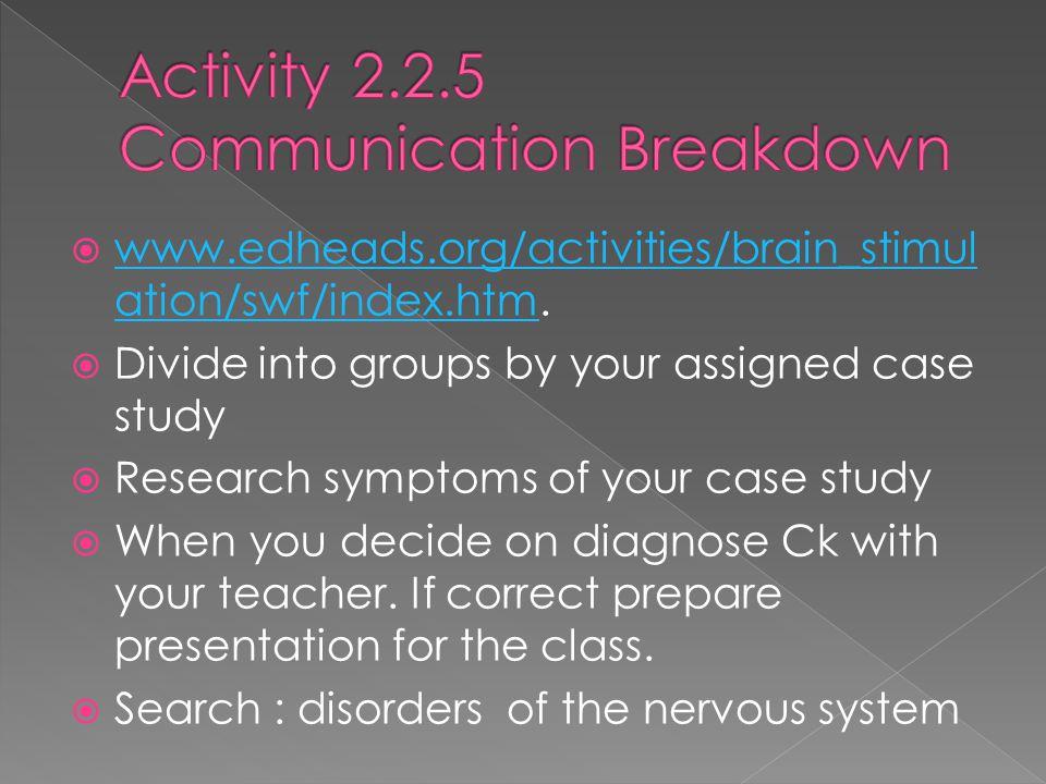  www.edheads.org/activities/brain_stimul ation/swf/index.htm.