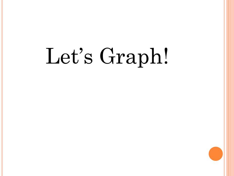 Let's Graph!