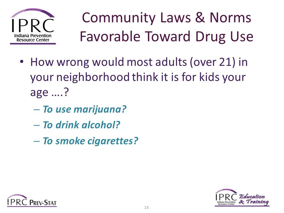 Community Laws & Norms Favorable Toward Drug Use How wrong would most adults (over 21) in your neighborhood think it is for kids your age …..