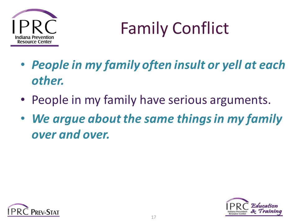 Family Conflict People in my family often insult or yell at each other.
