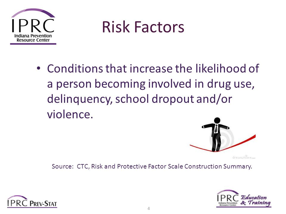 Risk Factors Source: CTC, Risk and Protective Factor Scale Construction Summary.