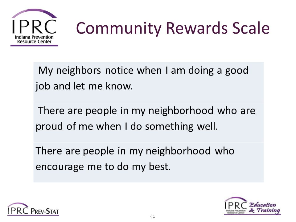 Community Rewards Scale My neighbors notice when I am doing a good job and let me know.