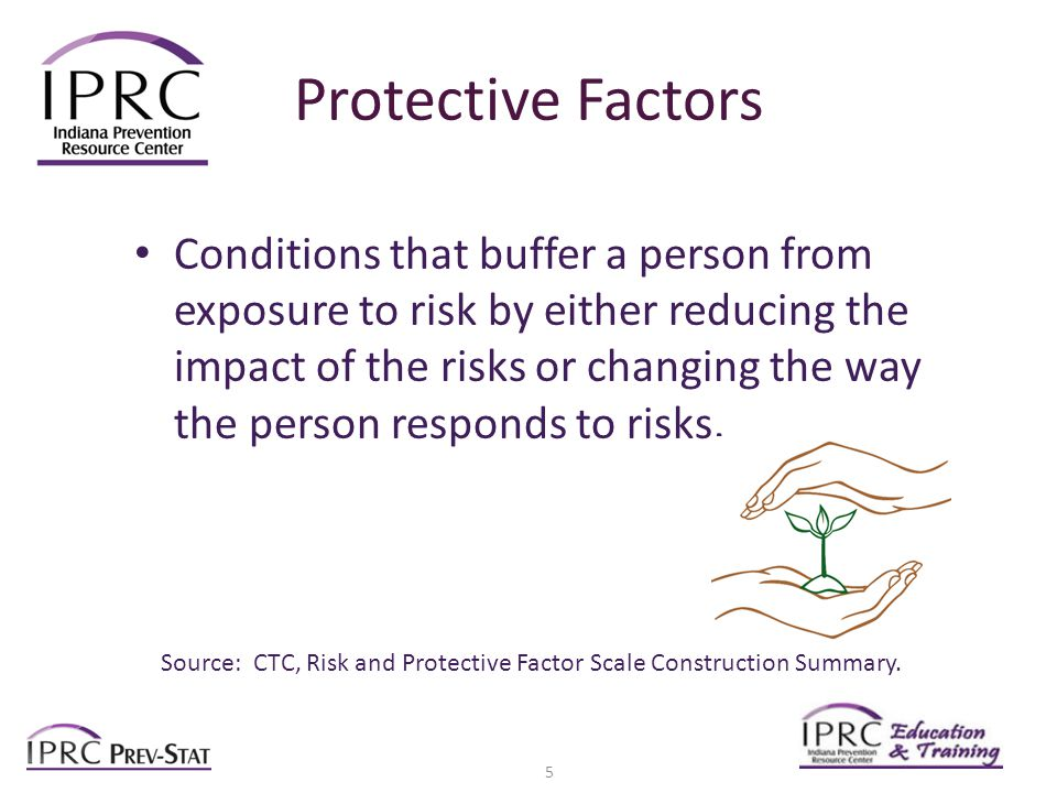 Prevalence Source: CTC, Risk and Protective Factor Scale Construction Summary.