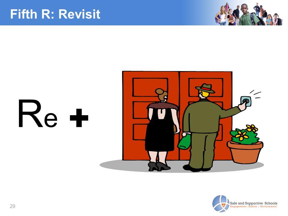 29 Fifth R: Revisit Re ✚Re ✚