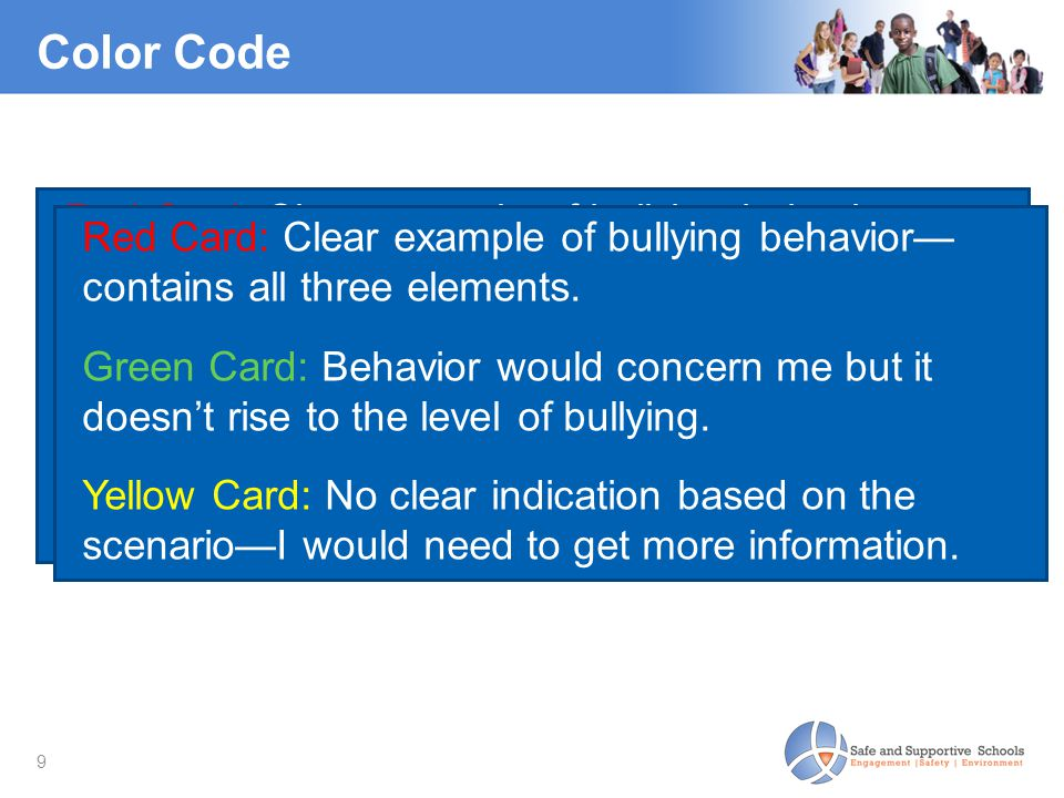 10 What to Look for in Bullying Behavior 1.Unwanted, aggressive behavior 2.A real or perceived imbalance of power between the student(s) doing the bullying and the student(s) being bullied 3.Behavior that is repeated, or has the potential to be repeated, over time Citation  13