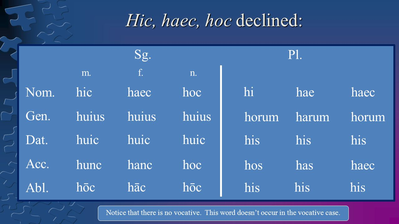 Hic, haec, hoc declined: Nom. Gen. Dat. Acc. Abl. Sg. Pl. m.f.n. hichaechoc huius huic hunchanchoc hōchāchōc hi haehaec horumharumhorum his hoshashaec