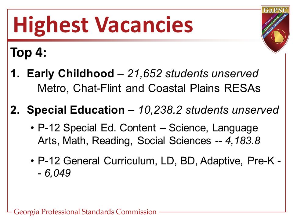 Highest Vacancies Top 4: 1.Early Childhood – 21,652 students unserved Metro, Chat-Flint and Coastal Plains RESAs 2.Special Education – 10,238.2 students unserved P-12 Special Ed.