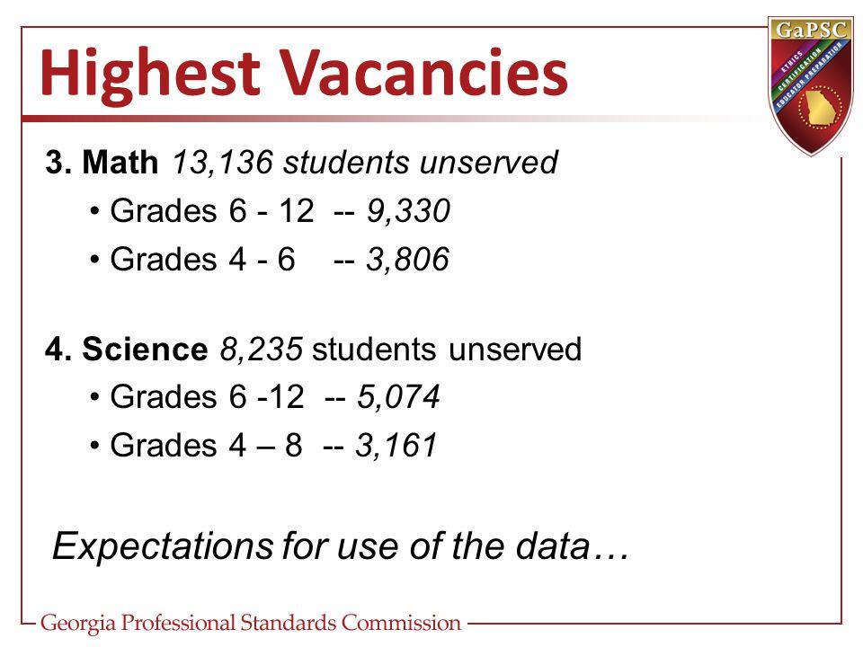 Highest Vacancies 3. Math 13,136 students unserved Grades 6 - 12 -- 9,330 Grades 4 - 6 -- 3,806 4.