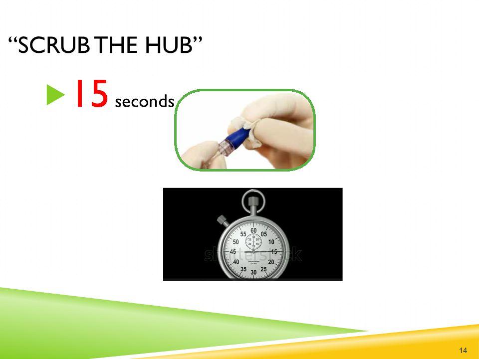 """SCRUB THE HUB""  15 seconds 14"