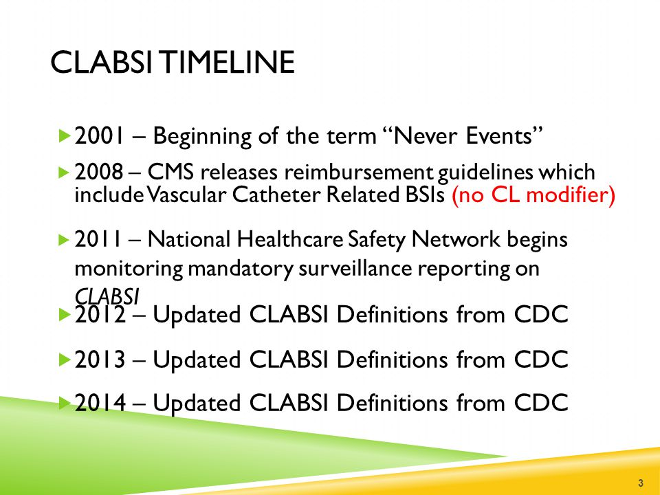 """CLABSI TIMELINE  2001 – Beginning of the term """"Never Events"""" 3  2012 – Updated CLABSI Definitions from CDC  2008 – CMS releases reimbursement guide"""