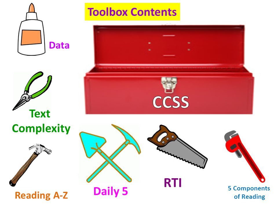 Toolbox Contents Data 5 Components of Reading Daily 5 Text Complexity RTI Reading A-Z