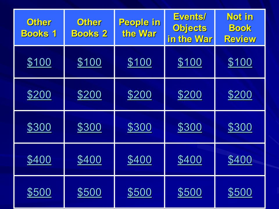 Events/Objects in the War - $100 What did the war do to the US?