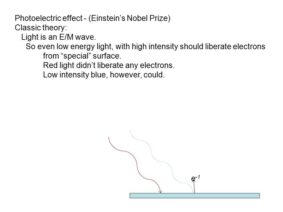 Photoelectric effect - (Einstein's Nobel Prize) Classic theory: Light is an E/M wave. So even low energy light, with high intensity should liberate el