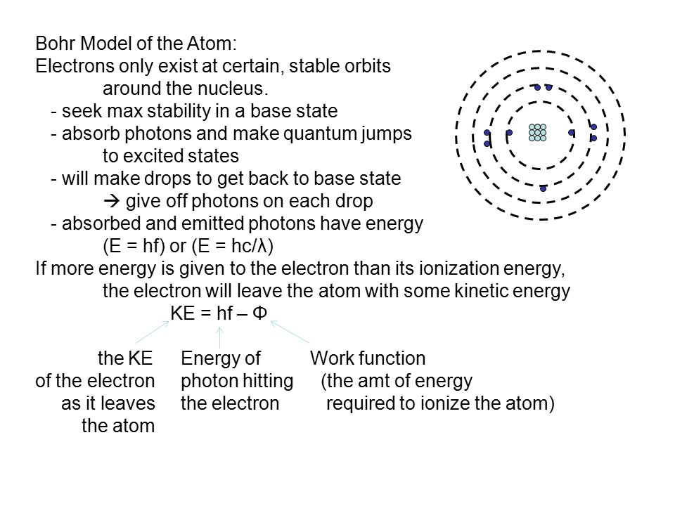 Bohr Model of the Atom: Electrons only exist at certain, stable orbits around the nucleus. - seek max stability in a base state - absorb photons and m