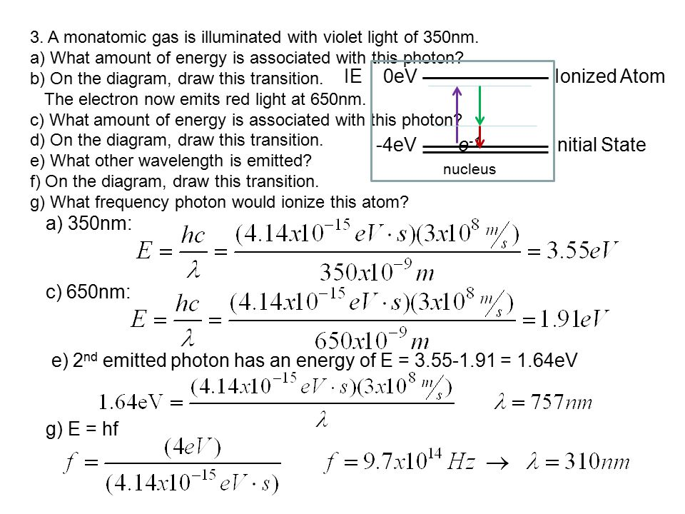 3. A monatomic gas is illuminated with violet light of 350nm. a) What amount of energy is associated with this photon? b) On the diagram, draw this tr