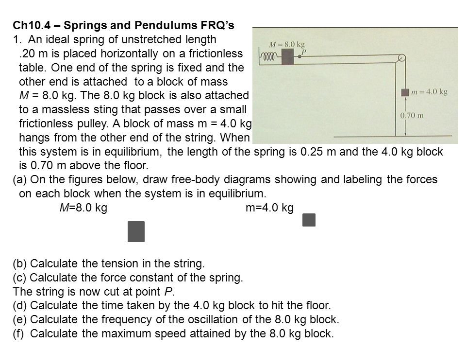 Ch10.4 – Springs and Pendulums FRQ's 1. An ideal spring of unstretched length.20 m is placed horizontally on a frictionless table. One end of the spri