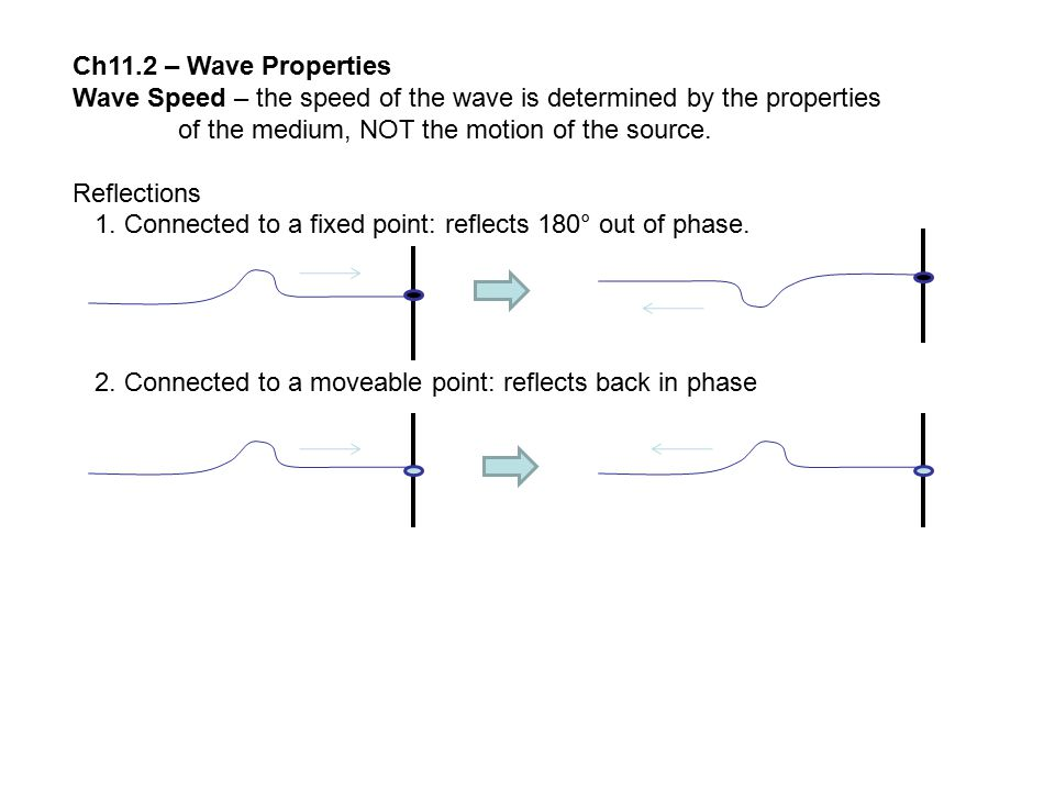 Ch11.2 – Wave Properties Wave Speed – the speed of the wave is determined by the properties of the medium, NOT the motion of the source. Reflections 1