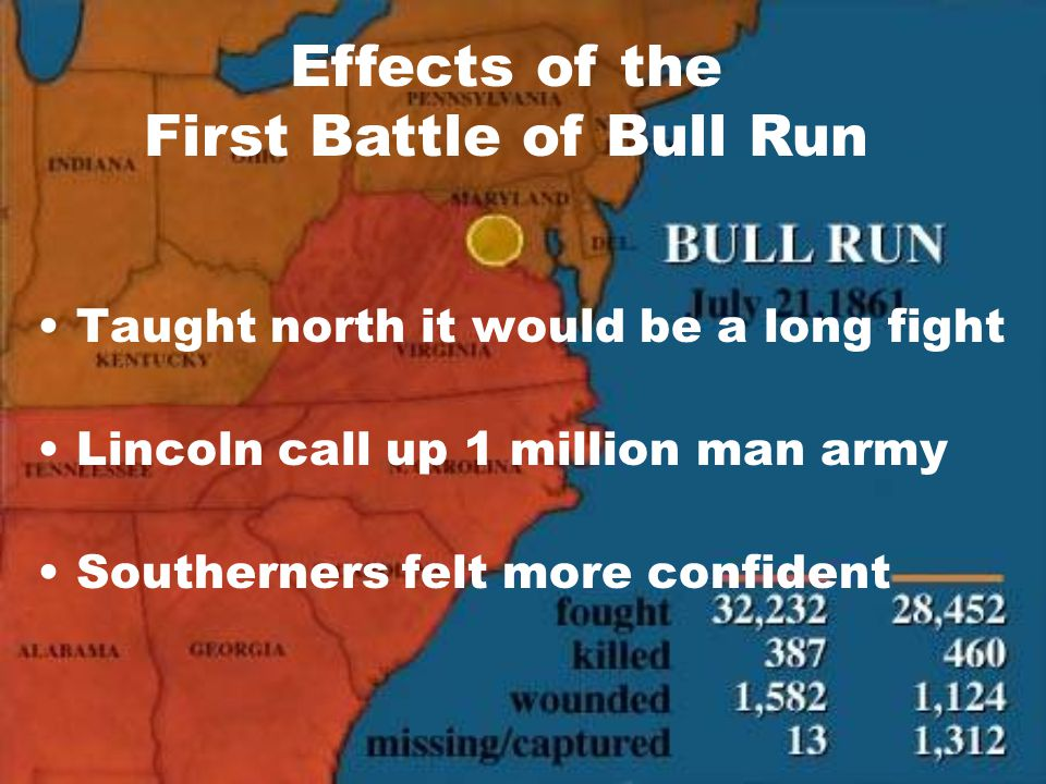 Taught north it would be a long fight Lincoln call up 1 million man army Southerners felt more confident Effects of the First Battle of Bull Run