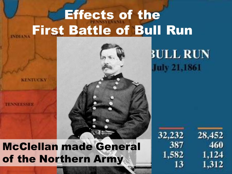 McClellan made General of the Northern Army