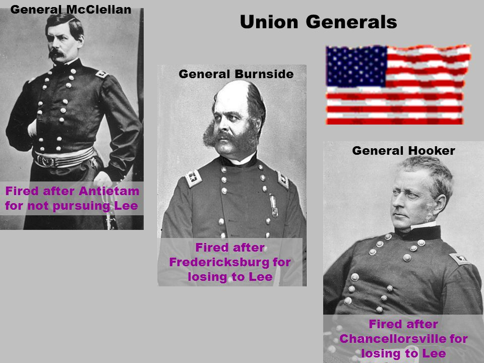 Fired after Antietam for not pursuing Lee General McClellan General Burnside Fired after Fredericksburg for losing to Lee General Hooker Fired after Chancellorsville for losing to Lee Union Generals