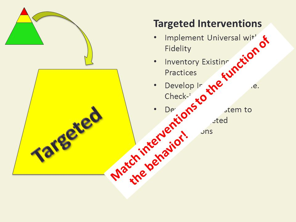 Targeted Interventions Implement Universal with Fidelity Inventory Existing Targeted Practices Develop Intervention – ie.
