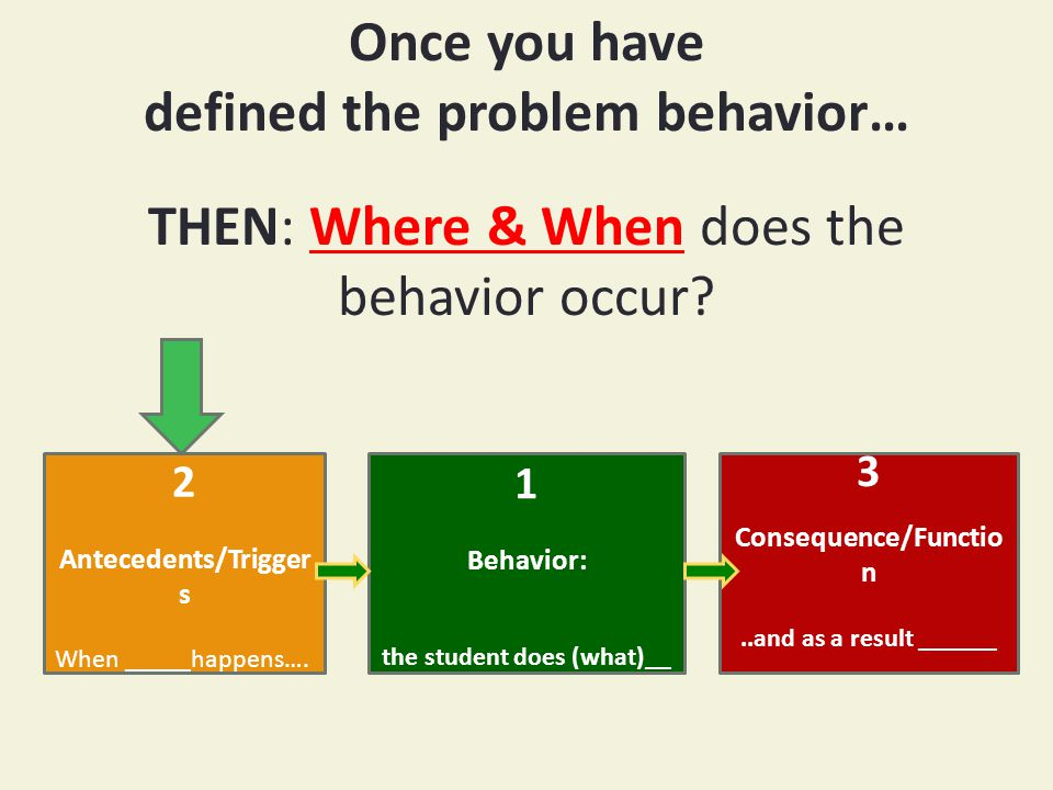 Once you have defined the problem behavior… THEN: Where & When does the behavior occur.