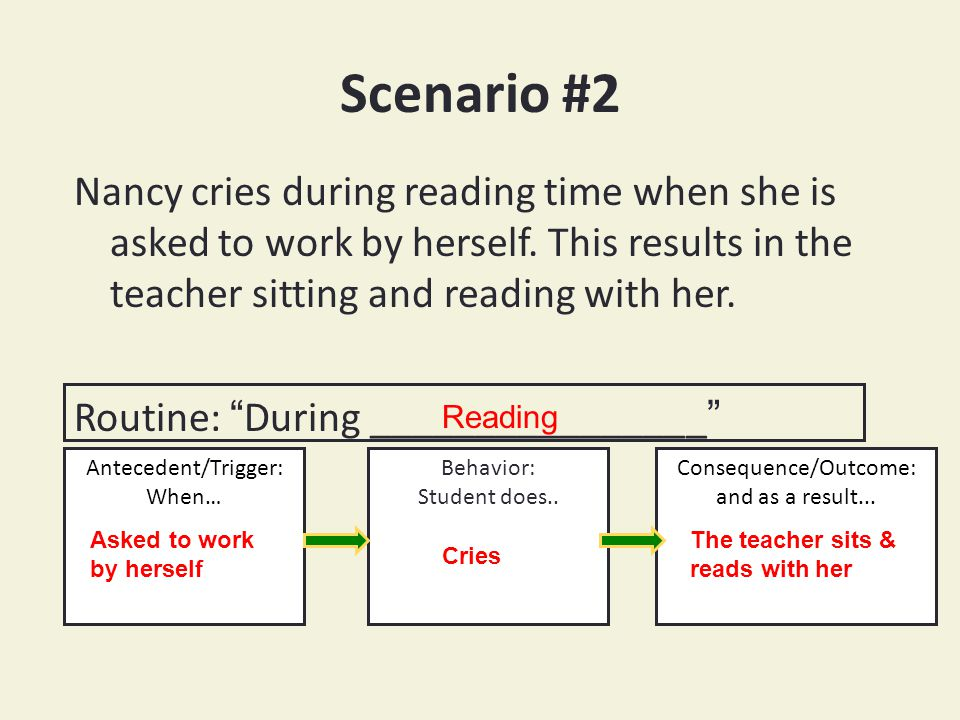 Scenario #2 Nancy cries during reading time when she is asked to work by herself.