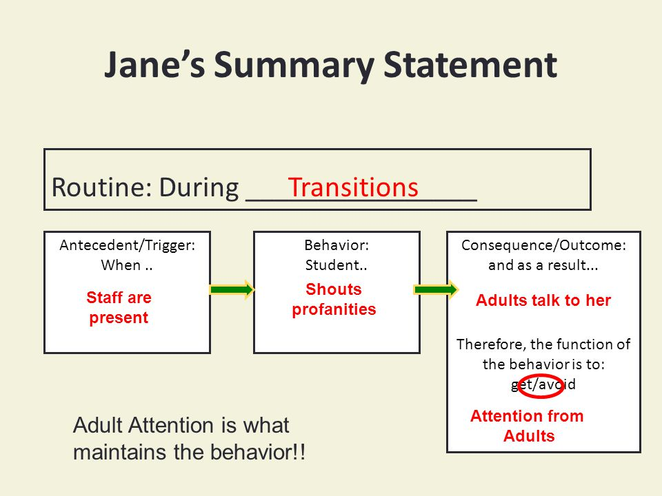 Jane's Summary Statement Antecedent/Trigger: When..