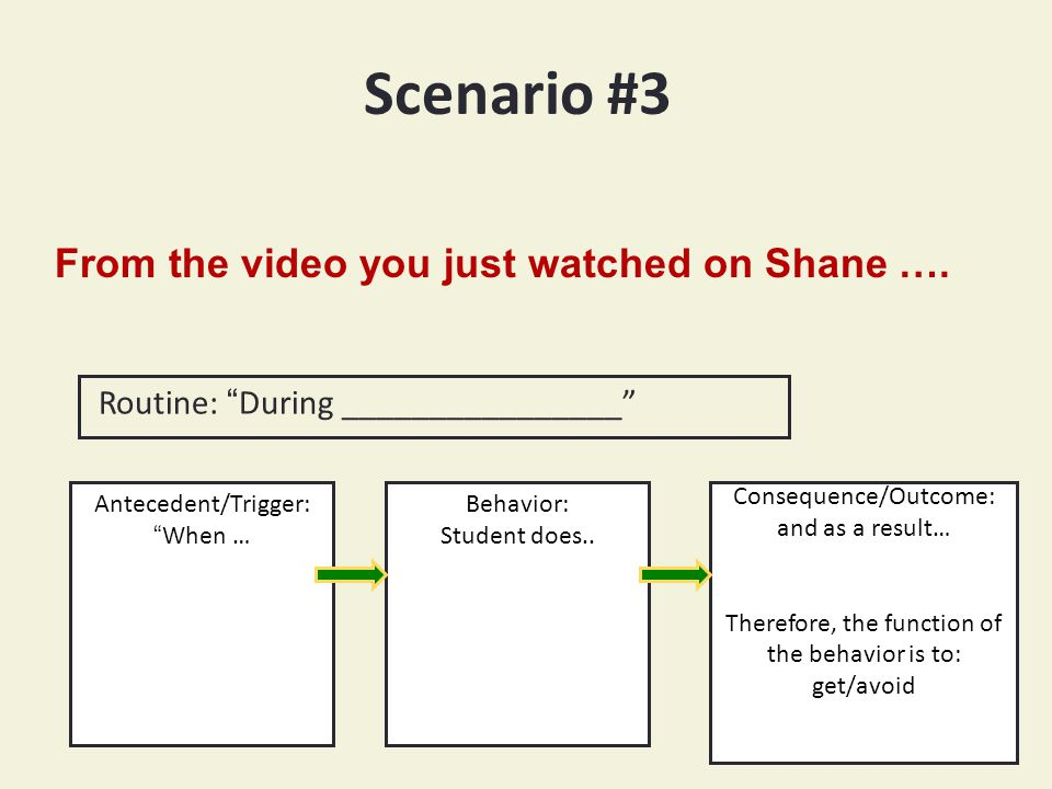 From the video you just watched on Shane ….