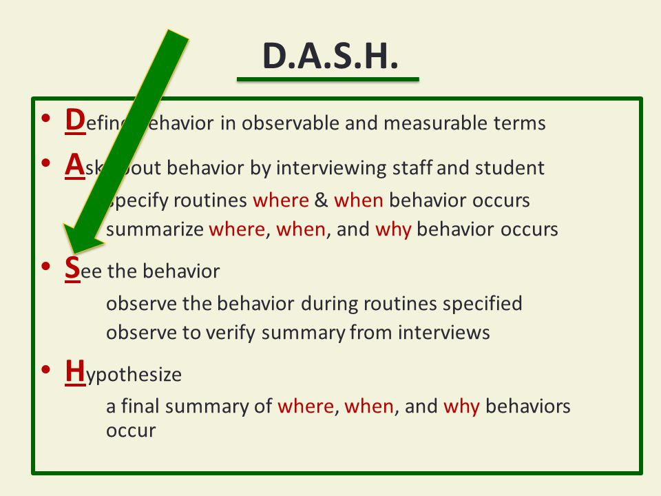 D.A.S.H. D efine behavior in observable and measurable terms A sk about behavior by interviewing staff and student specify routines where & when behav