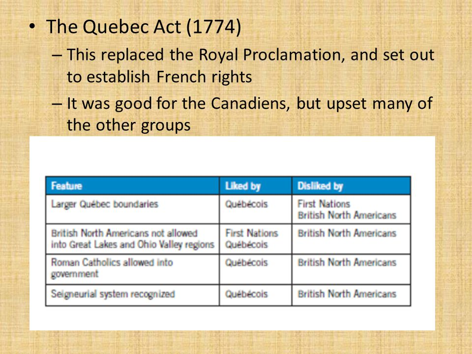 The Quebec Act (1774) – This replaced the Royal Proclamation, and set out to establish French rights – It was good for the Canadiens, but upset many o