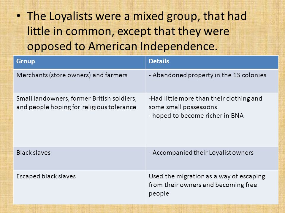 The Loyalists were a mixed group, that had little in common, except that they were opposed to American Independence. GroupDetails Merchants (store own
