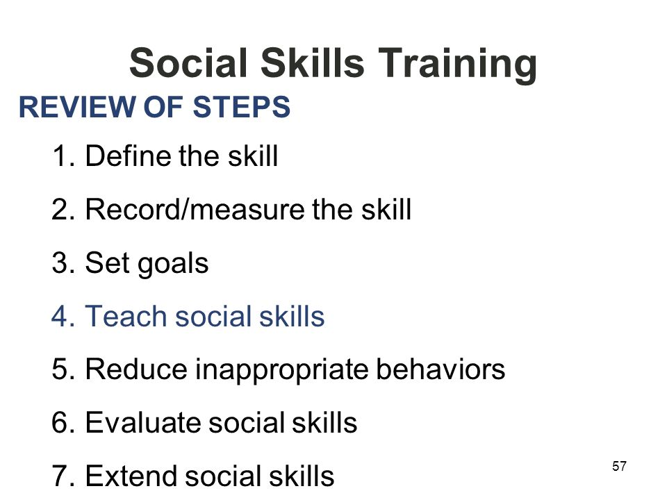 Social Skills Training REVIEW OF STEPS 1. Define the skill 2.
