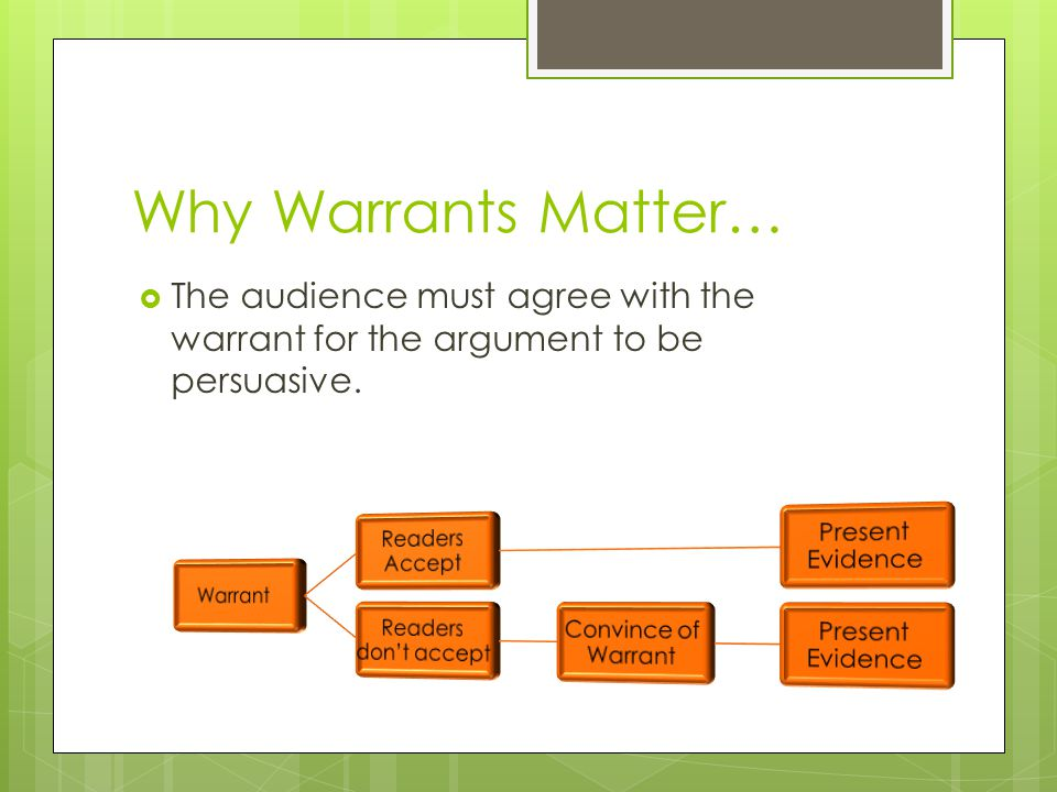 Why Warrants Matter…  The audience must agree with the warrant for the argument to be persuasive.
