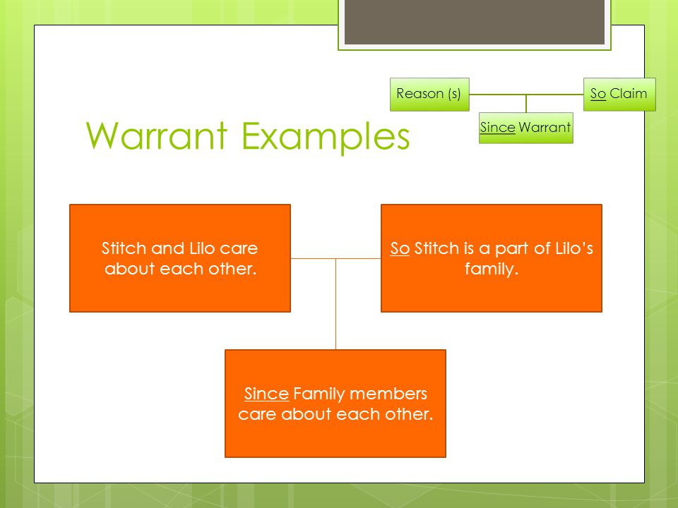 Warrant Examples Reason (s) So Claim Since Warrant Stitch and Lilo care about each other.