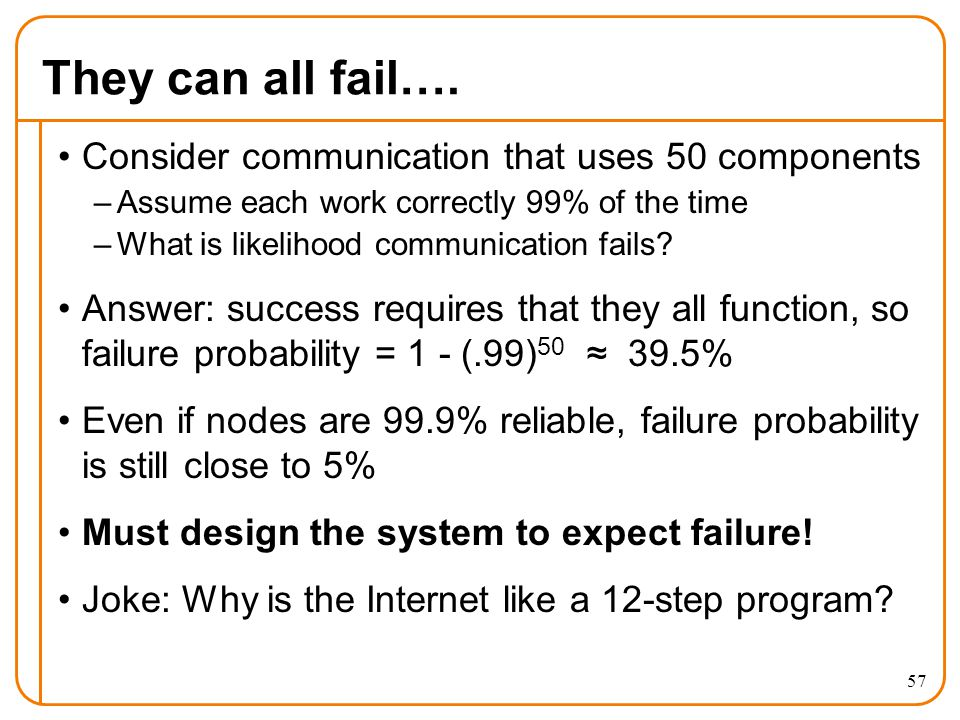 They can all fail….