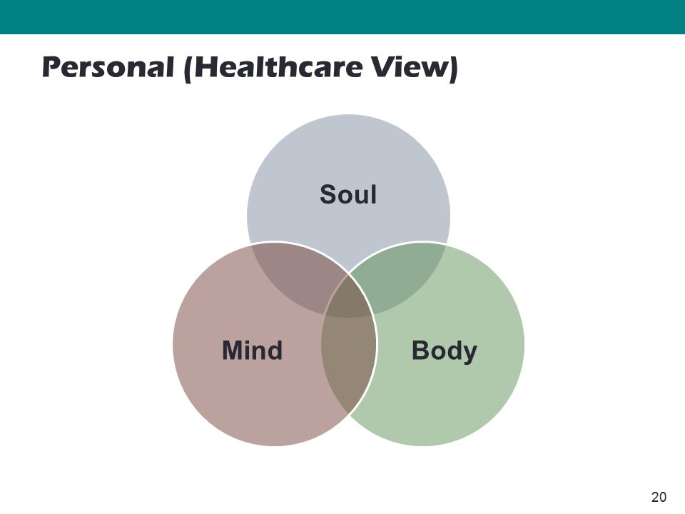 20 Personal (Healthcare View) Soul BodyMind
