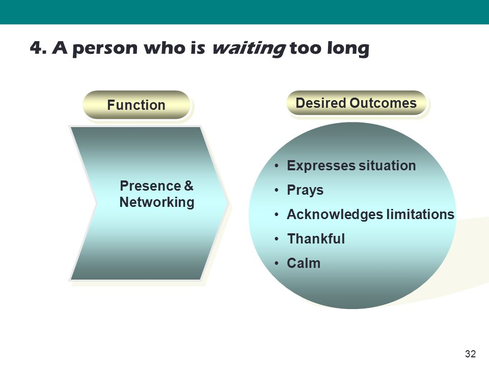 32 Presence & Networking Expresses situation Prays Acknowledges limitations Thankful Calm 4. A person who is waiting too long Function Desired Outcome