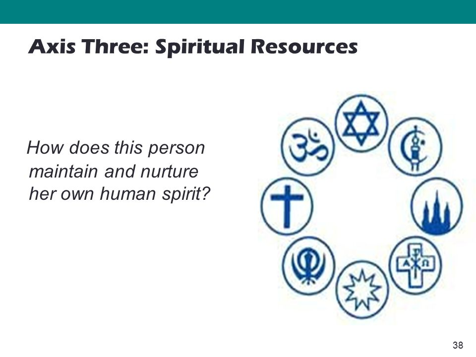 38 How does this person maintain and nurture her own human spirit Axis Three: Spiritual Resources