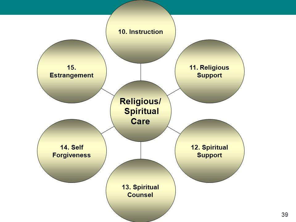 39 Religious/ Spiritual Care 10. Instruction 11. Religious Support 12. Spiritual Support 13. Spiritual Counsel 14. Self Forgiveness 15. Estrangement