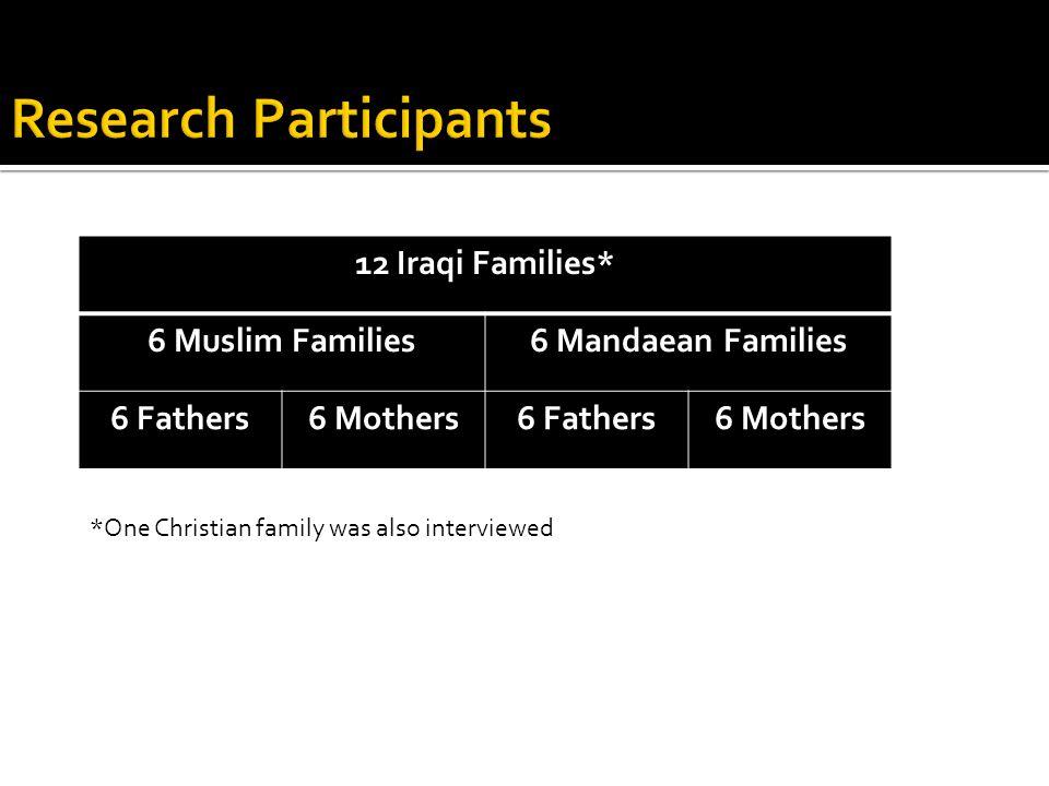 12 Iraqi Families* 6 Muslim Families6 Mandaean Families 6 Fathers6 Mothers6 Fathers6 Mothers *One Christian family was also interviewed