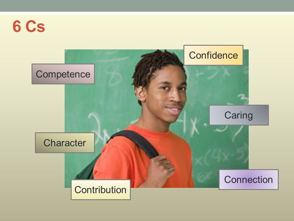 6 Cs Competence Caring Connection Character Contribution Confidence