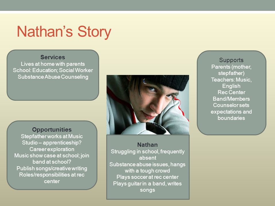 Nathan's Story Services Lives at home with parents School: Education; Social Worker Substance Abuse Counseling Supports Parents (mother, stepfather) T