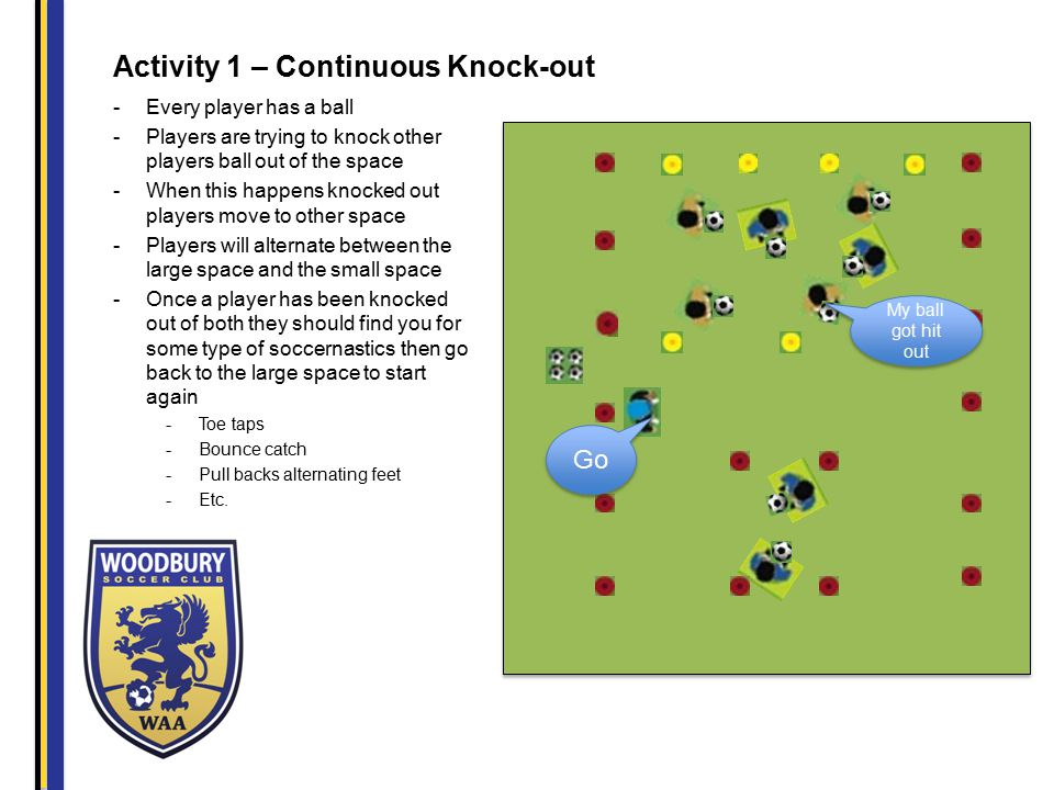 Activity 1 – Continuous Knock-out -Every player has a ball -Players are trying to knock other players ball out of the space -When this happens knocked out players move to other space -Players will alternate between the large space and the small space -Once a player has been knocked out of both they should find you for some type of soccernastics then go back to the large space to start again -Toe taps -Bounce catch -Pull backs alternating feet -Etc.