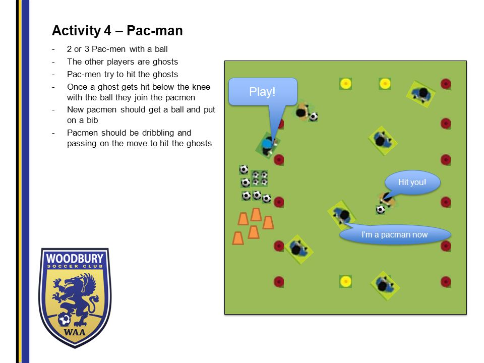Activity 4 – Pac-man -2 or 3 Pac-men with a ball -The other players are ghosts -Pac-men try to hit the ghosts -Once a ghost gets hit below the knee with the ball they join the pacmen -New pacmen should get a ball and put on a bib -Pacmen should be dribbling and passing on the move to hit the ghosts Play.