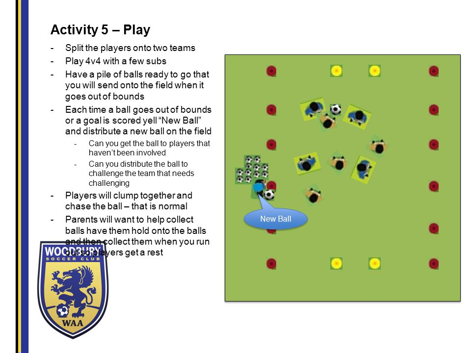 Activity 5 – Play -Split the players onto two teams -Play 4v4 with a few subs -Have a pile of balls ready to go that you will send onto the field when