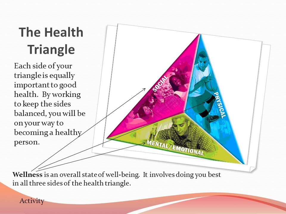 The Health Triangle Each side of your triangle is equally important to good health. By working to keep the sides balanced, you will be on your way to