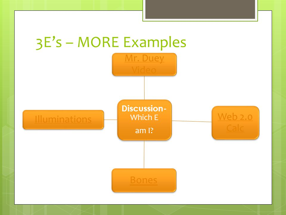 3E's – MORE Examples Discussion- Which E am I Mr. Duey Video Web 2.0 Calc Bones Illuminations