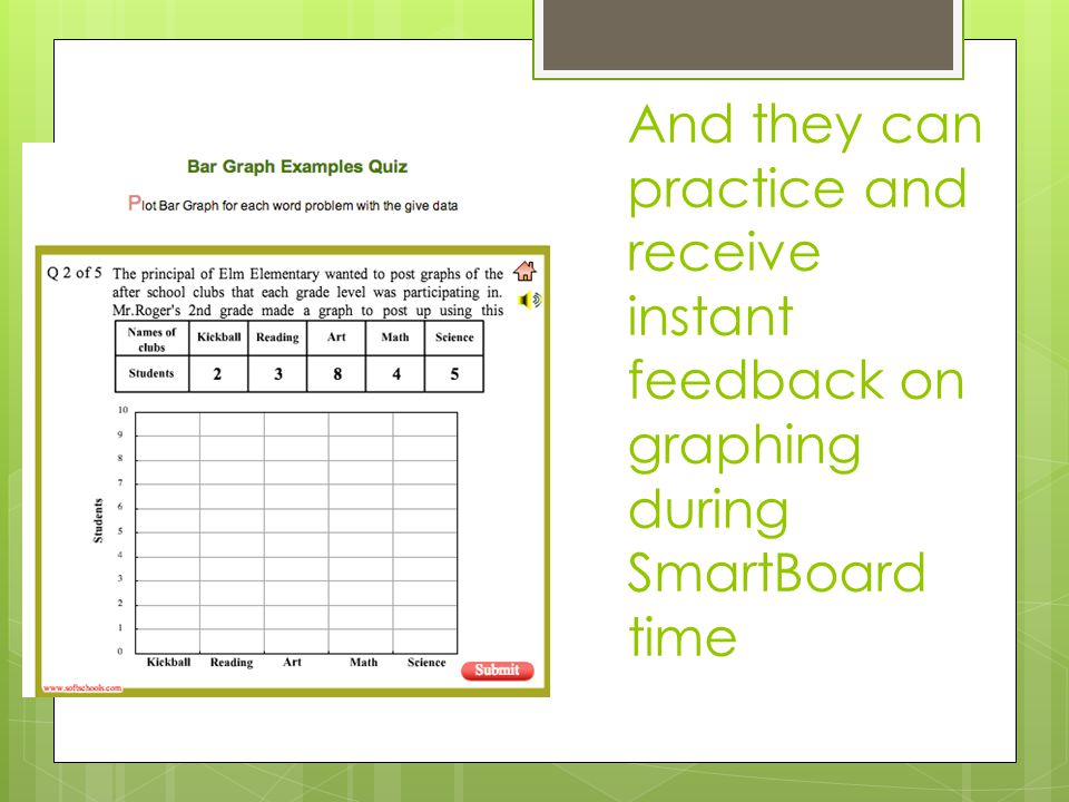 And they can practice and receive instant feedback on graphing during SmartBoard time